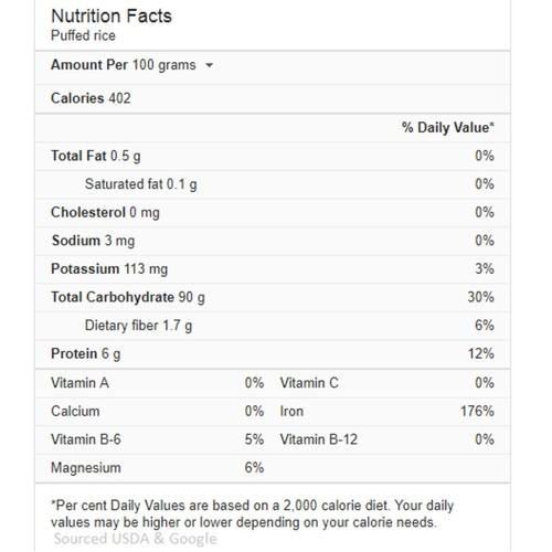 Murmura Nutritional values.png