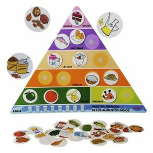 Henbea Poster Food Pyramid