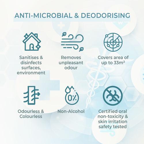 Dr. SPACE Sterilising Deodoriser - 220ml