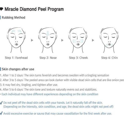 Rene Cell Miracle Diamond Peel Program Set