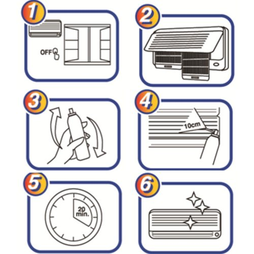 How to use Air-Con Cleaner
