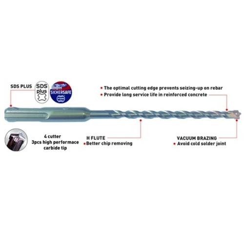BRULLEN XP 4 CUTTERS  SDS PLUS Concrete Hammer Drill Bit German Carbide