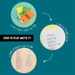 Write It - Vocabulary Game with All Languages
