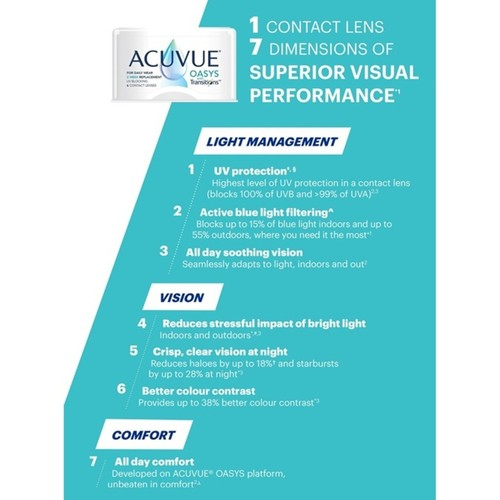 Acuvue Oasys with Transitions biweekly contact lenses