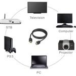 HDMI v1.4 1080P Cable 1.5m (Black)