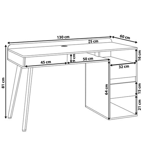 WFH Table PERM