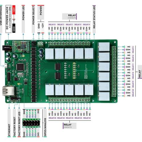 16 Channel Ethernet Relay Module