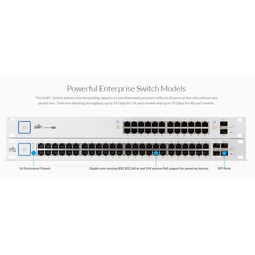 Ubiquiti UniFiSwitch 24-ports POE+ Managed Switch - 500W
