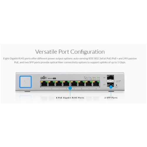 Ubiquiti UniFiSwitch 8-ports POE+ Managed Switch - 150W