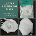 5 Layer Respirator Face Mask  KN95 - Set of 5